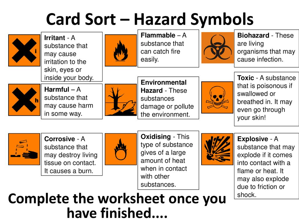 Learning Objectives To Identify Different Hazard Labels