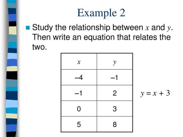 23-23 Function Notation Aim: To write functions using function