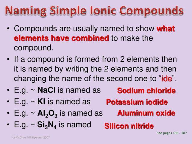 Compound Names & Formulas - ppt download