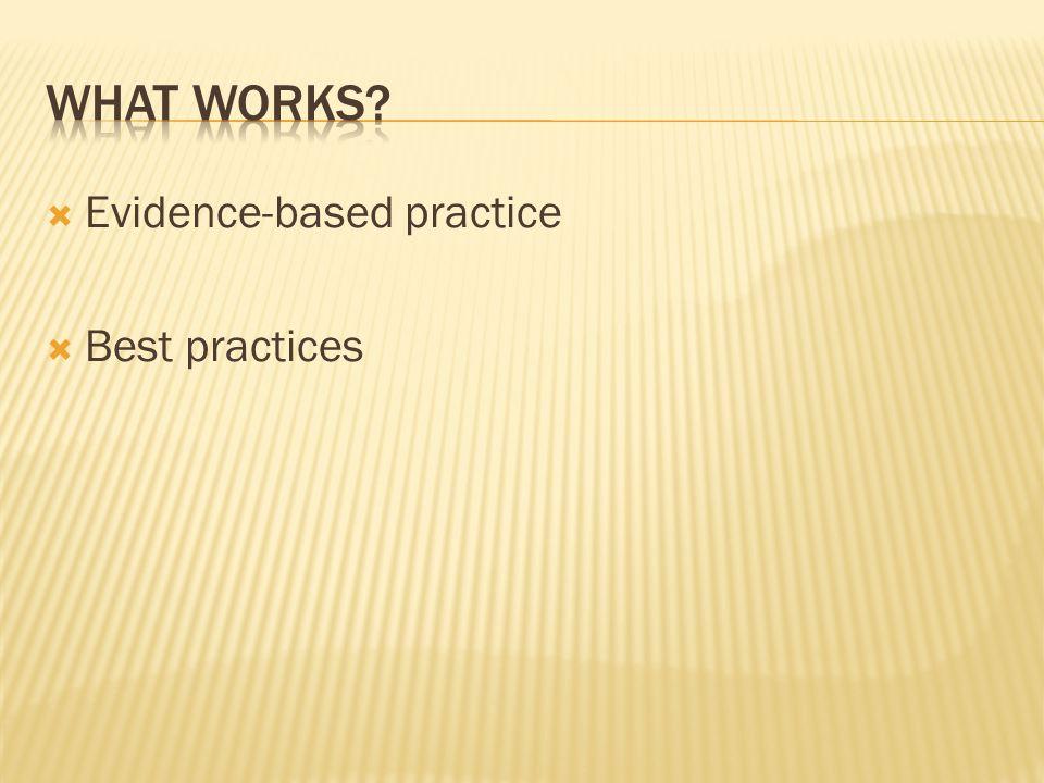 https://i2.wp.com/slideplayer.com/slide/2500971/9/images/37/What+works+Evidence-based+practice+Best+practices.jpg