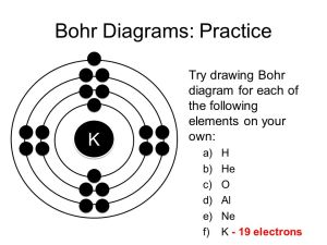 The Why and How of Ions Featuring the Return of Bohr