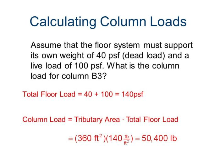 floor loading psf | Viewfloor co