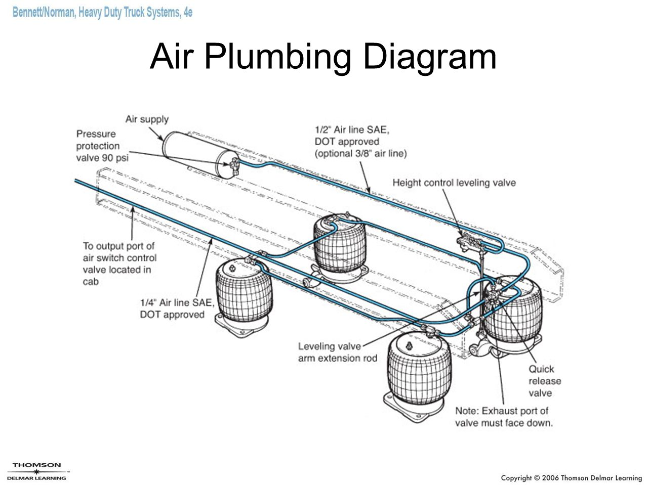 Wrg Semi Air Bag Schematic
