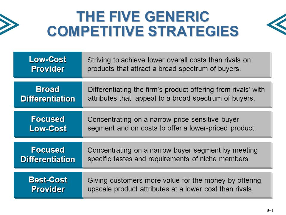 Broad Differentiation Strategy Examples