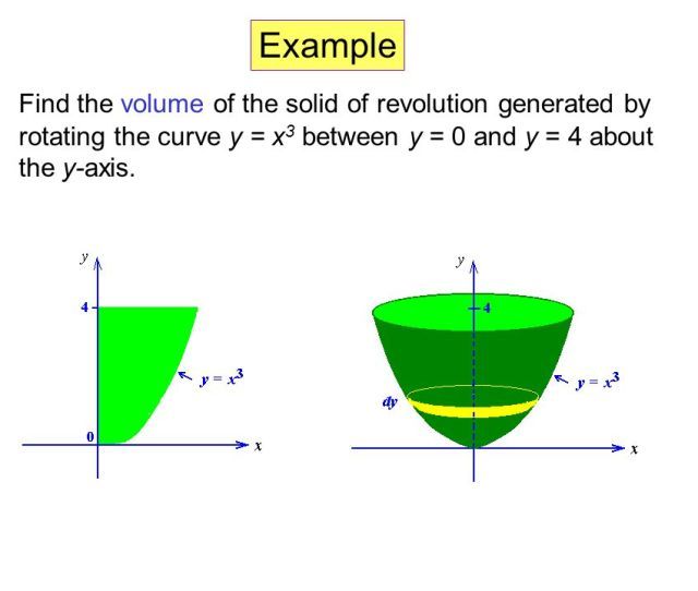 8 Example Find The Volume Of The Solid Of Revolution Generated By Rotating The Curve Y X3 Between Y 0 And Y 4 About The Y Axis
