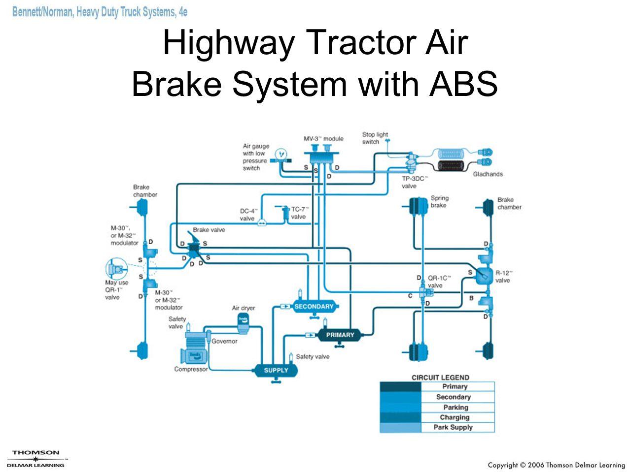 Wabco Abs Wiring Diagram Highway