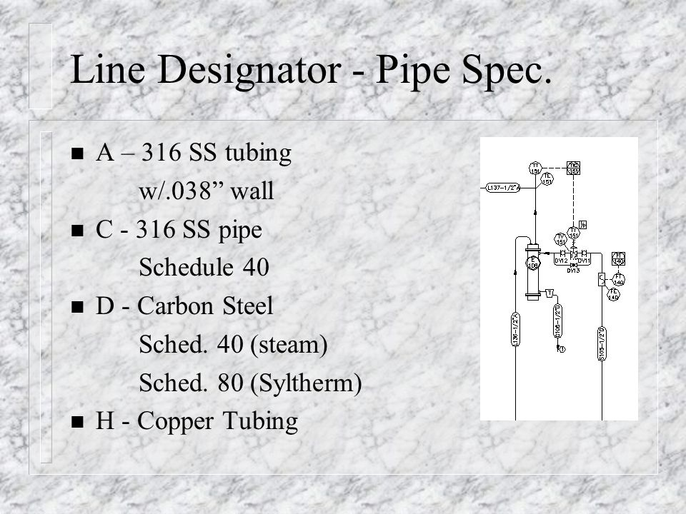 Pipe Drawing Isometric Tool