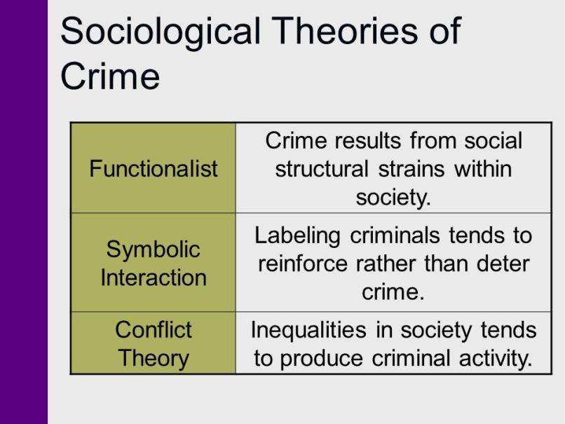 Social Framework Sociology Allframes5