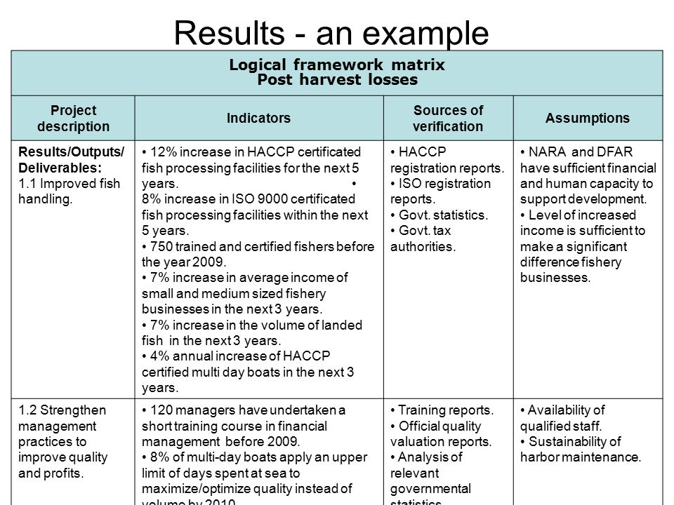 Logframe template pdf framesite logframe template pdf framesite co maxwellsz