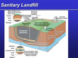 Toxicology, Solid and Hazardous Waste Treatment  ppt download