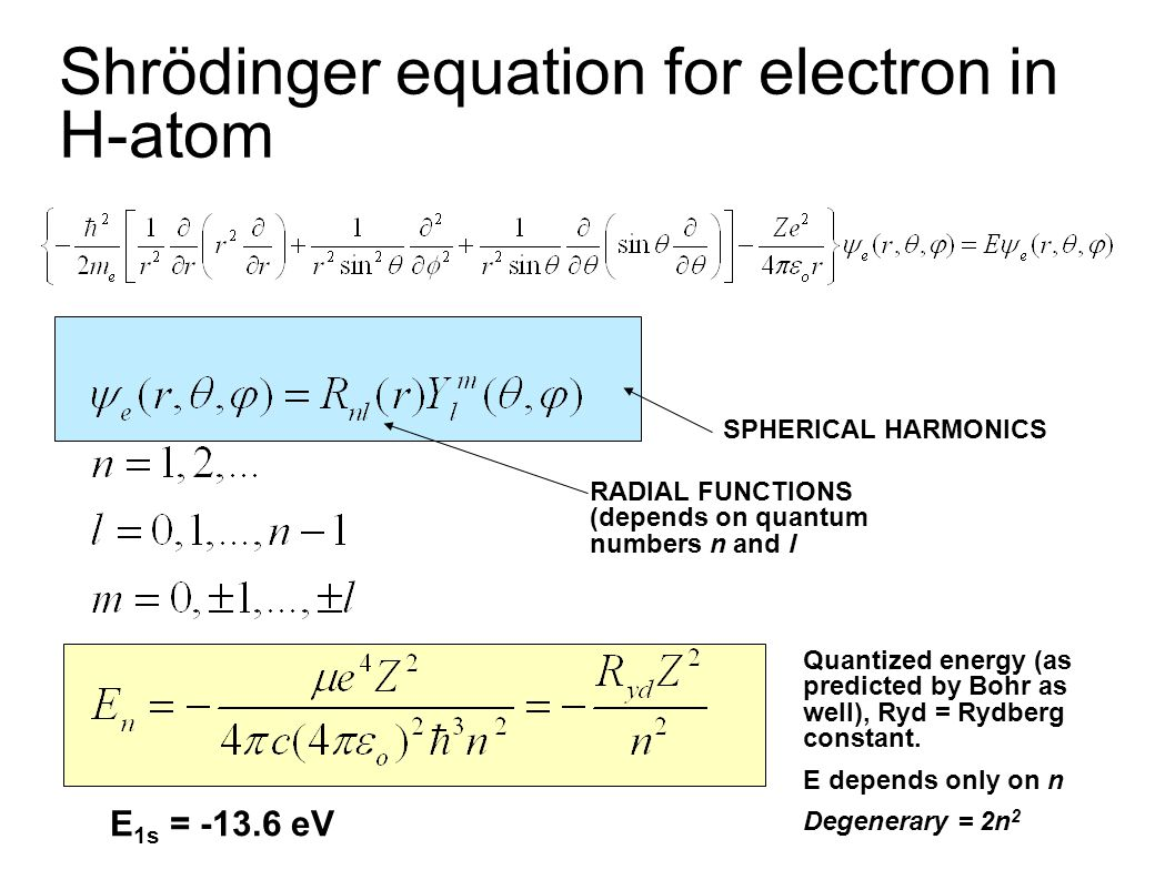 Quantum Mechanical Model Systems
