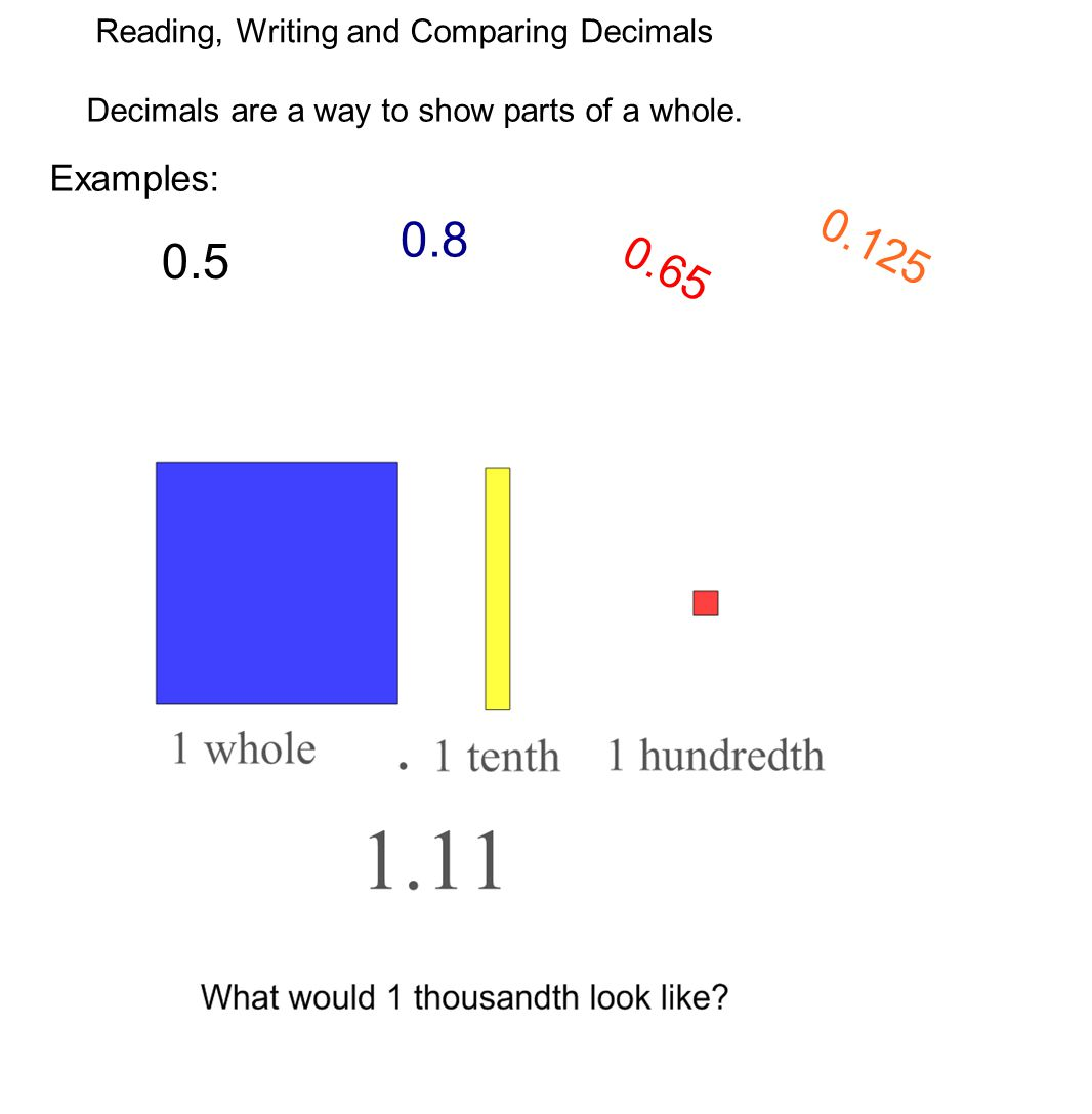 Examples Reading Writing And Comparing Decimals