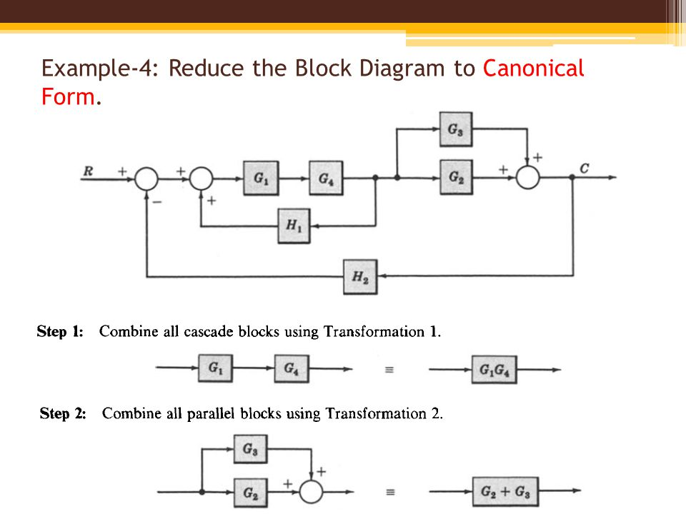 Block Diagram Reduction Rules In Control System Electrical Wiring
