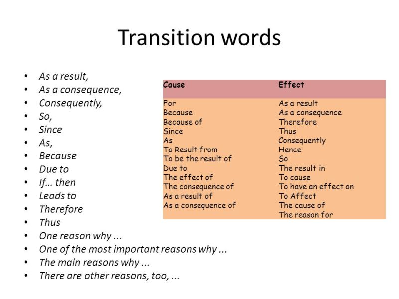 Good Transition Words For Expository Essays Mistyhamel