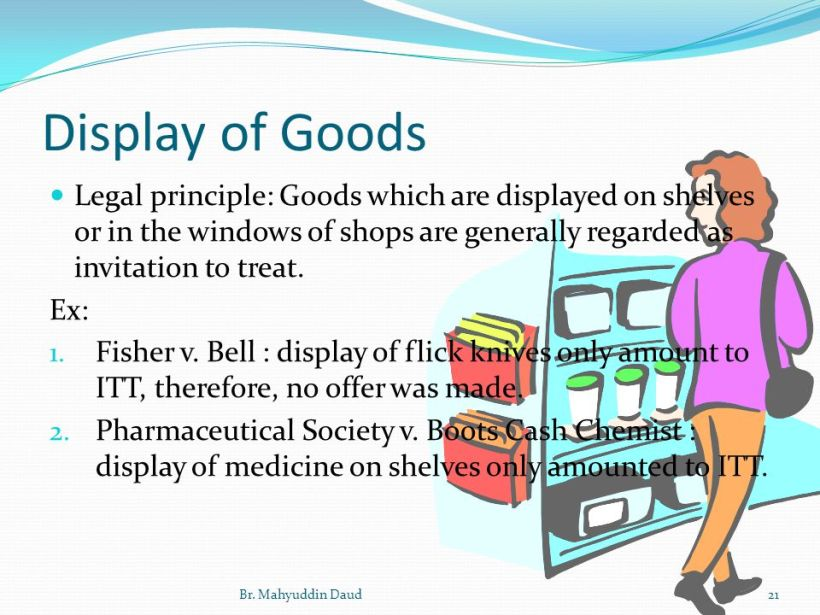 Display Of Goods Legal Principle Which Are Displayed On Shelves Or In The Windows