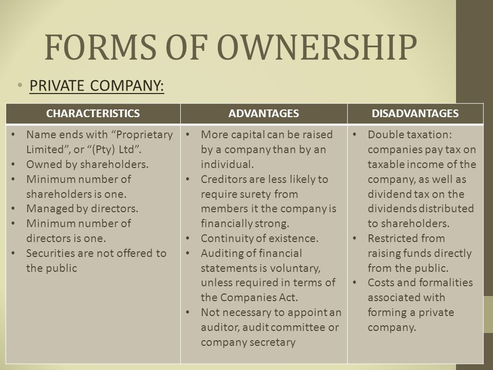 Ownership Securities Definition