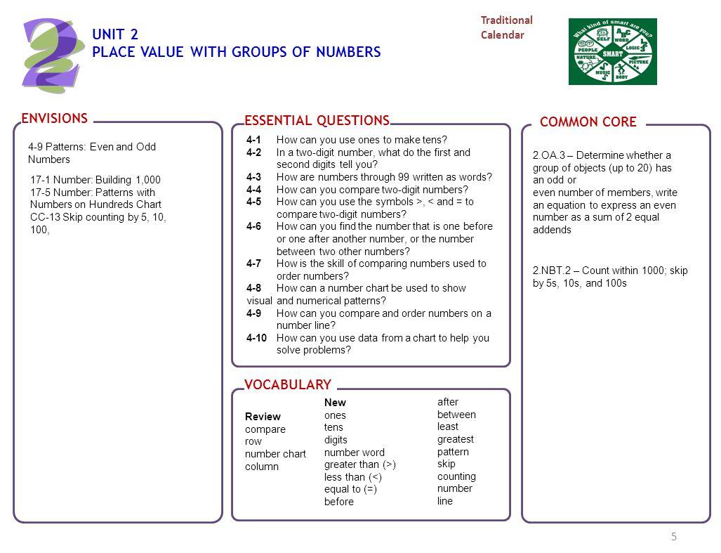 7 2 Nbt 1 Worksheets Printable Zip Docx Download