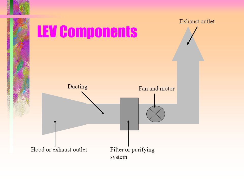 local exhaust ventilation ppt video