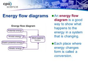 Energy and Systems  ppt video online download
