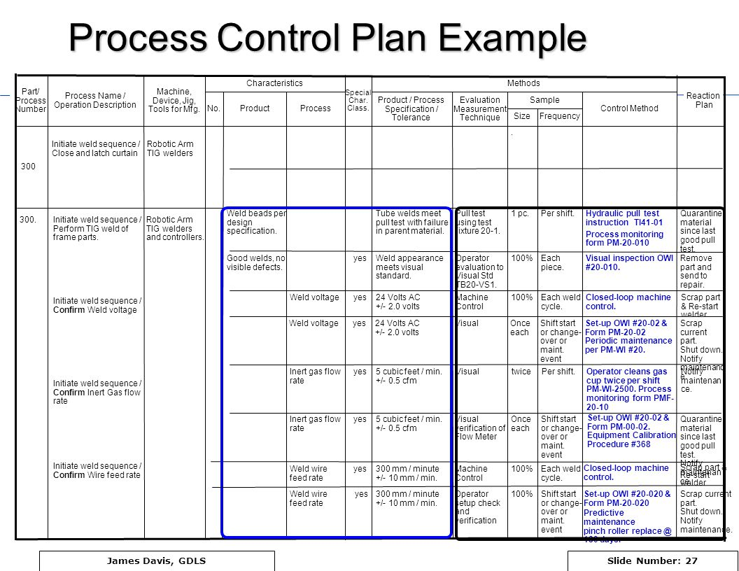 Pfmea Process Failure Mode And Effectsysis