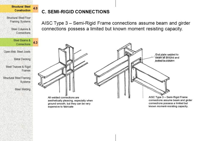 Structural Steel Frame Connections | Frameswalls.org