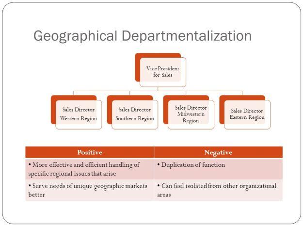 toyota and organizational behavior college paper academic writing
