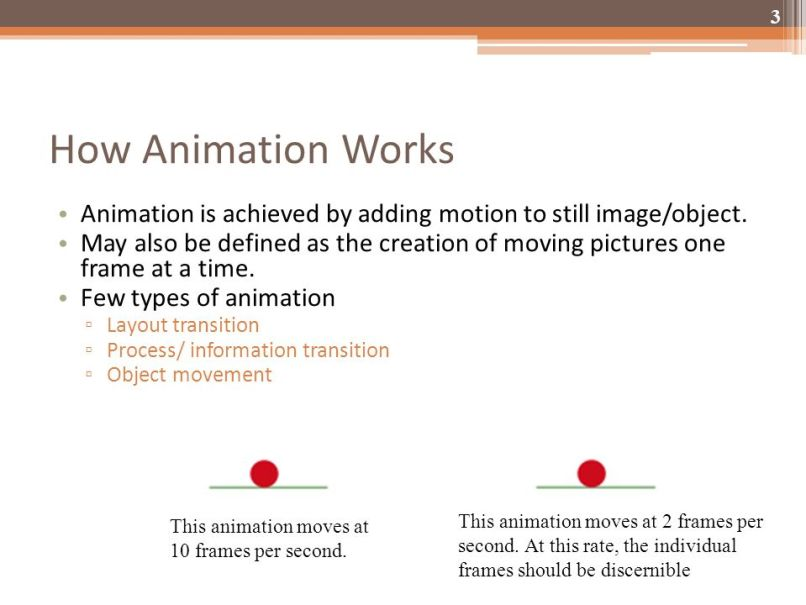 Frames Per Second Animation Definition | Framejdi.org