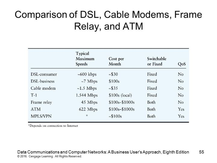Frame Relay Vs Mpls Table | Framesite.blog