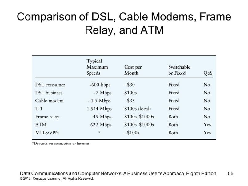 Difference Between Frame Relay Atm And Mpls | Framejdi.org