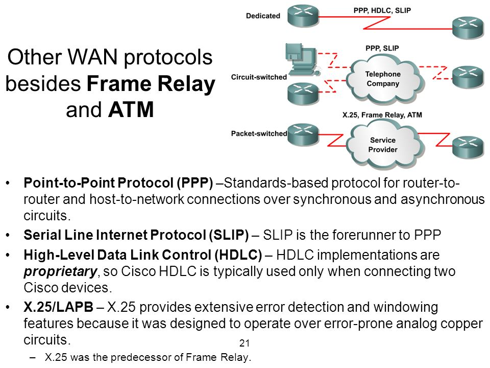 Frame Relay And Atm Switching | Frameswalls.org