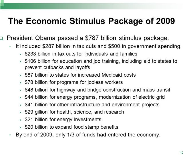 The Economic Stimulus Package Of 2009