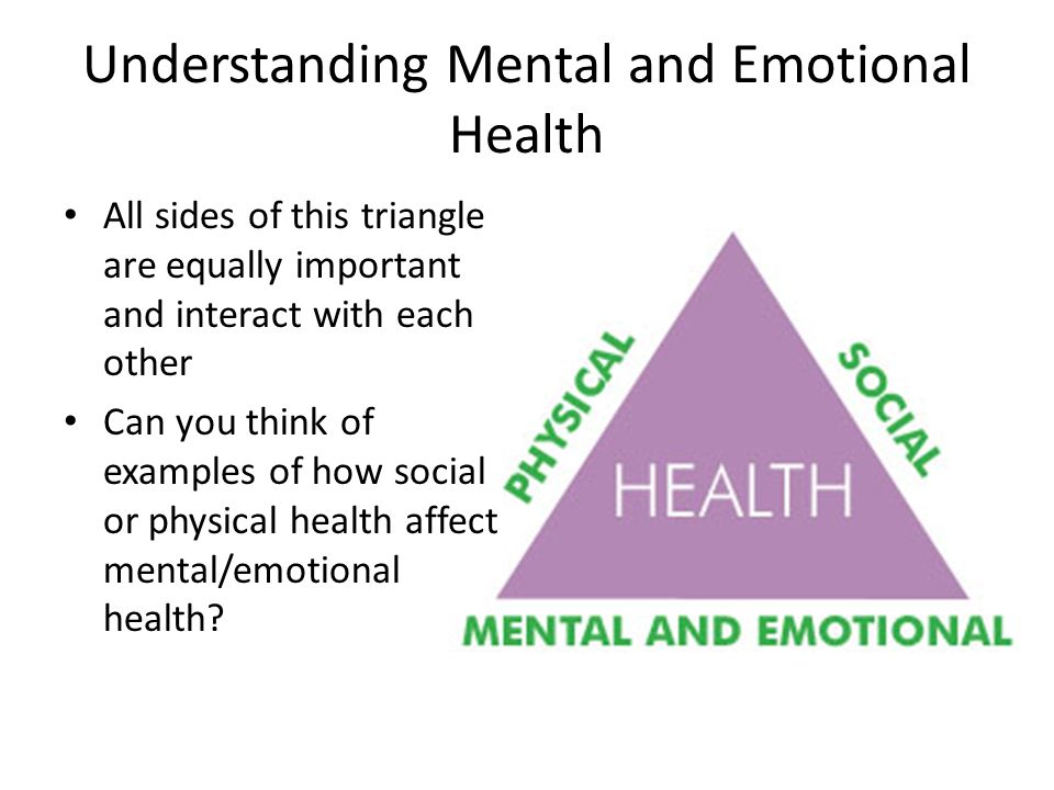Chapter 5 Mental And Emotional Health Get A Worksheet And A