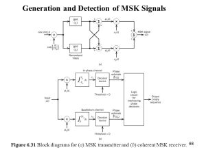 BER of BPSK Figure 63 Signalspace diagram for coherent