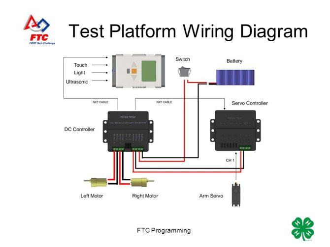 ftc wiring diagram mazda mx5 miata engine schematic cannot
