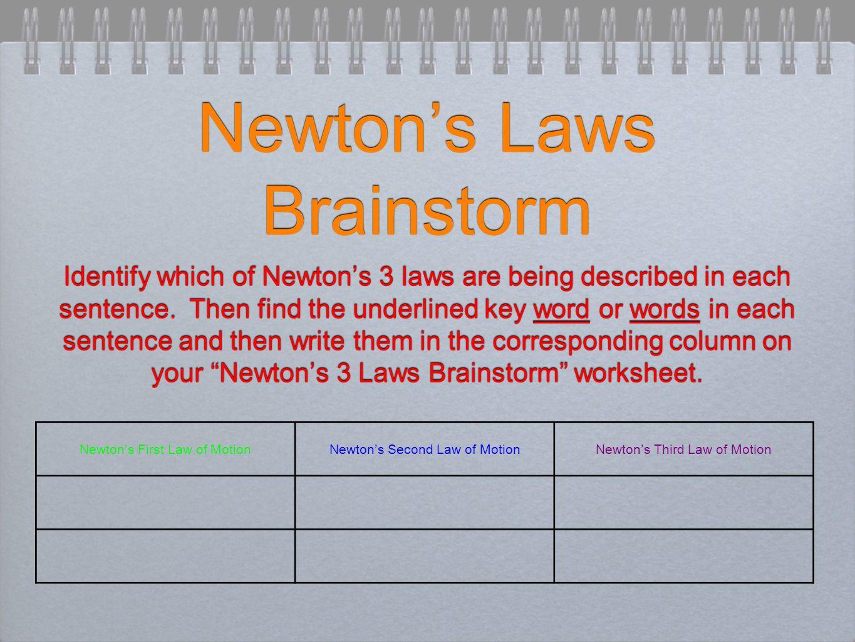 Newton S Laws Brainstorm