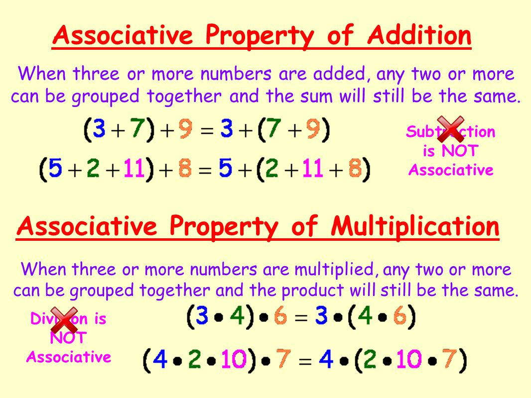 Example Of Associative Property Of Real Numbers