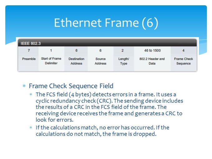 Ethernet Frame Check Sequence Calculation | pixels1st.com