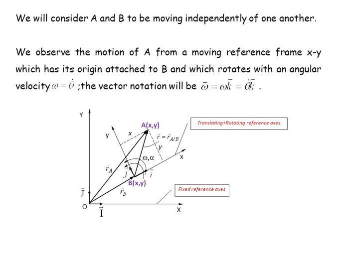 Angular Velocity Frame Of Reference | Frameviewjdi.org