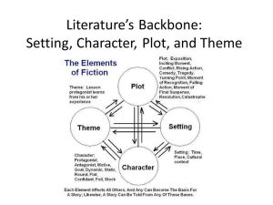 Literature's Backbone: Setting, Character, Plot, and Theme  ppt download