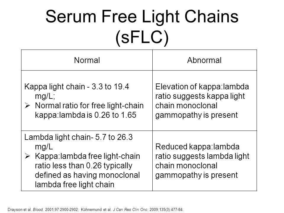 Great Serum Free Light Chains Sflc