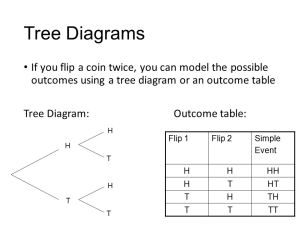 Finding Probability Using Tree Diagrams and Oute Tables  ppt video online download