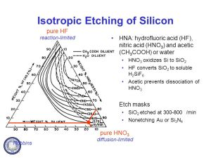 MEMS Fabrication: Process Flows and Bulk Silicon Etching  ppt video online download