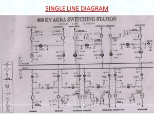 SUBSTATION LAYOUT AND ACCESSORIES  ppt video online download