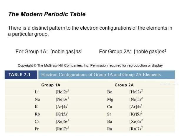 Periodic Table Of Elements Group 2a Brokeasshome