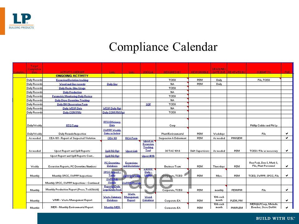 Air Waste Management Association Ppt Download