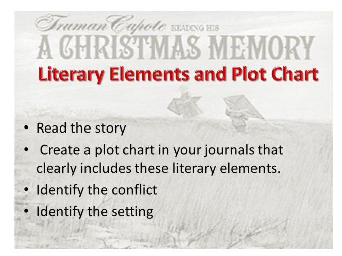 a christmas memory literature text essay academic writing service - A Christmas Memory Full Text