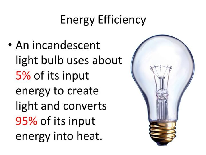 Incandescent Light Bulb Uses Decoratingspecial Com