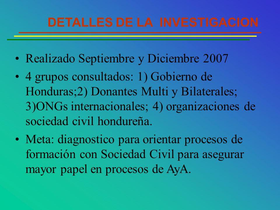 SALLY ONEILL Tegucigalpa Honduras 25 Marzo De Ppt Descargar