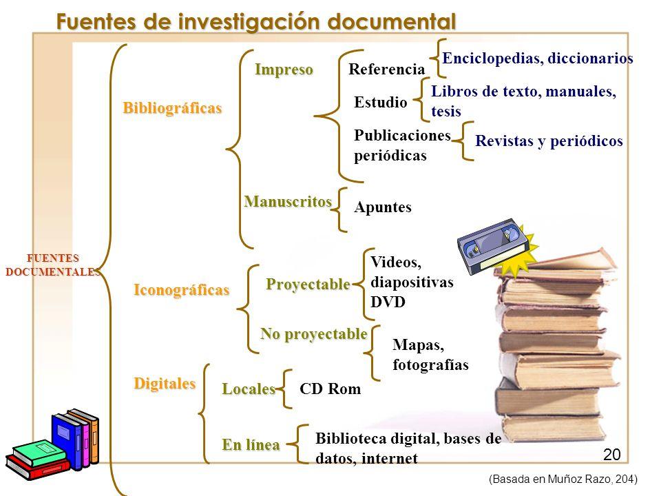 Guía Para Una Investigación Documental