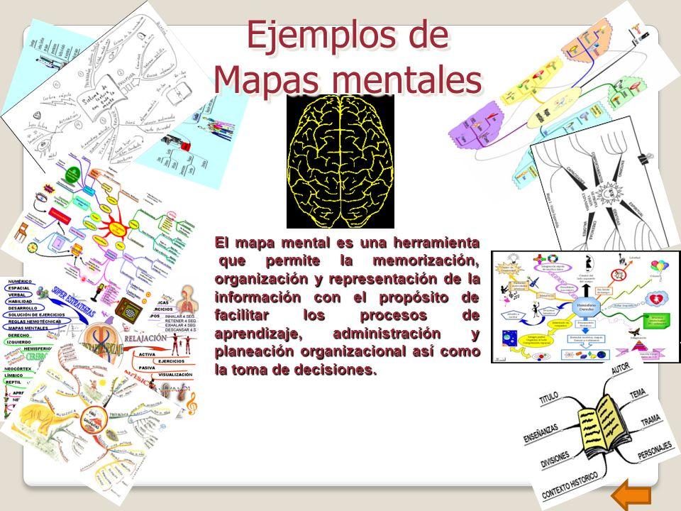 Mapa Mental De Materiales